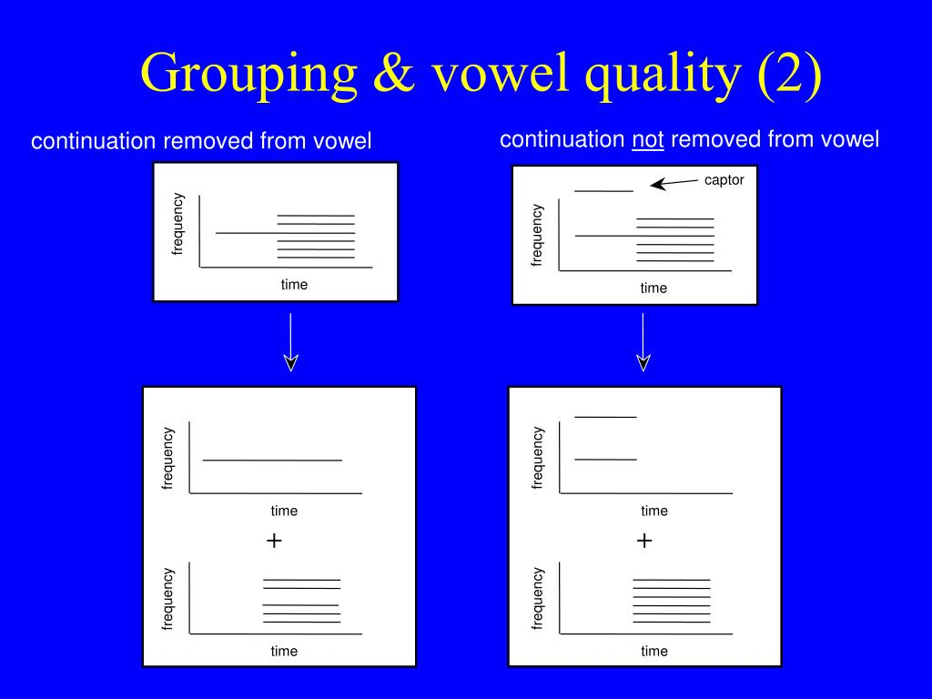 Grouping & vowel quality (2)