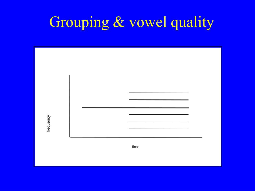 Grouping & vowel quality