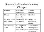 summary of cardiopulmonary changes