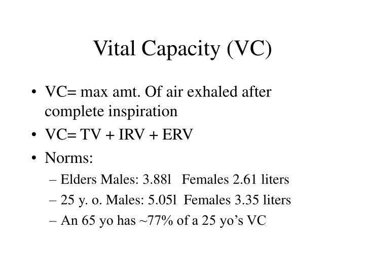 Vital capacity vc