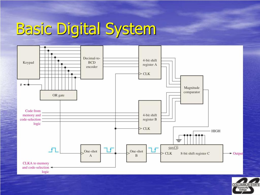 Basic Digital System