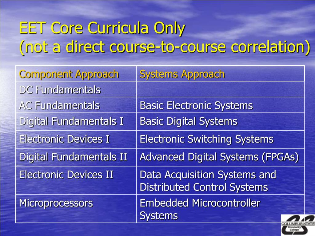 EET Core Curricula Only