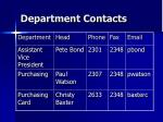 department contacts