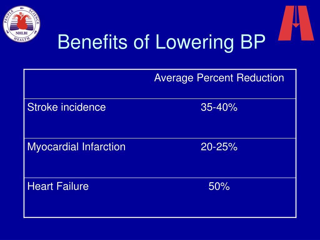 Benefits of Lowering BP