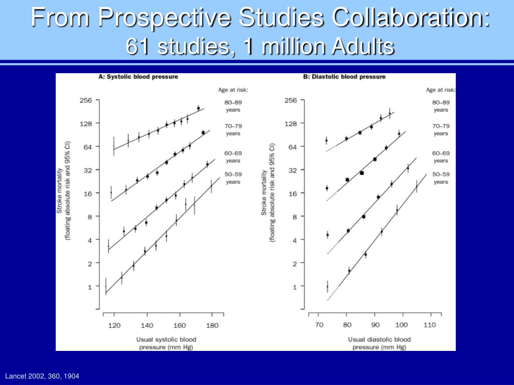 From Prospective Studies Collaboration: