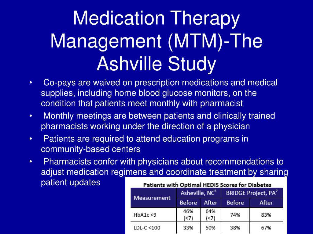 Medication Therapy Management (MTM)-The Ashville Study
