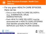 data structure example health care delivery