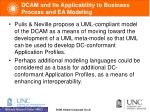 dcam and its applicability to business process and ea modeling