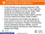 ea frameworks and business process models is there a role for dublin core