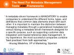 the need for metadata management tools and frameworks