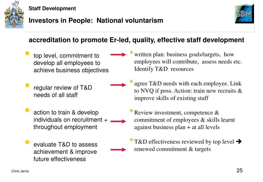 Investors in People:  National voluntarism