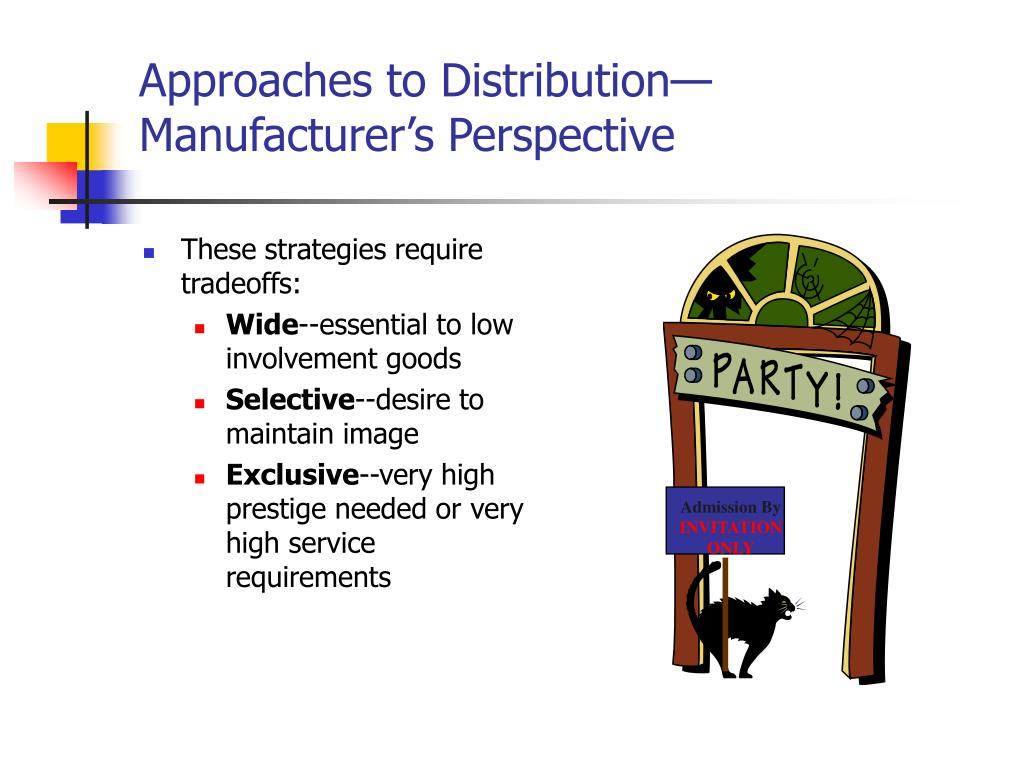 Approaches to Distribution—Manufacturer's Perspective