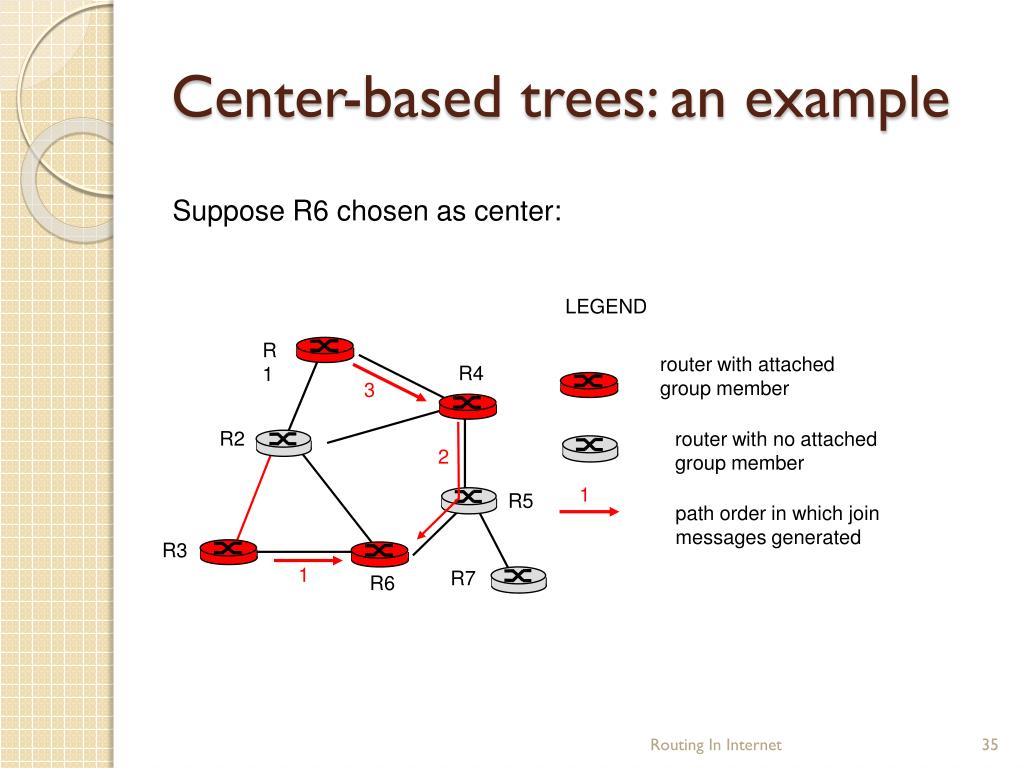 Center-based trees: an example