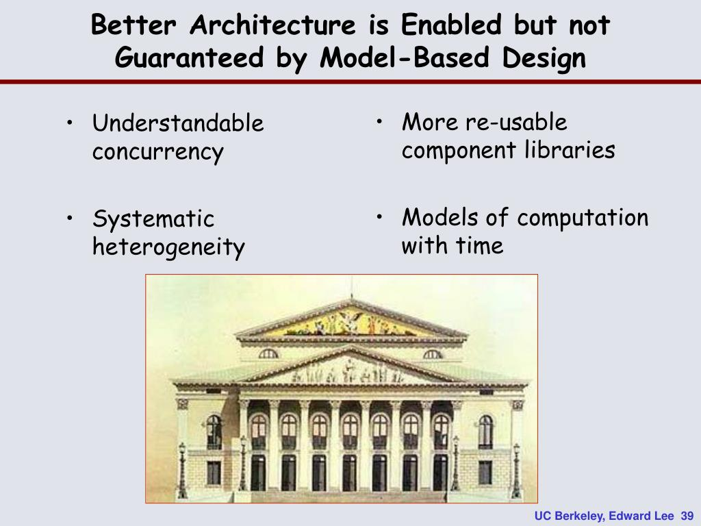 Better Architecture is Enabled but not Guaranteed by Model-Based Design