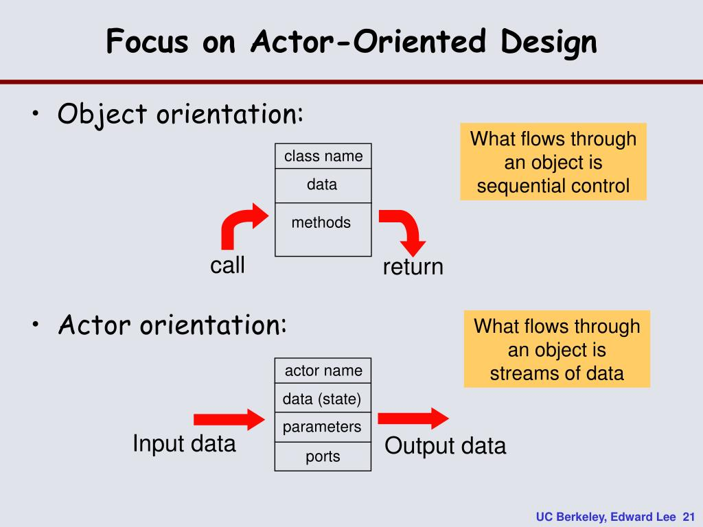 What flows through an object is sequential control