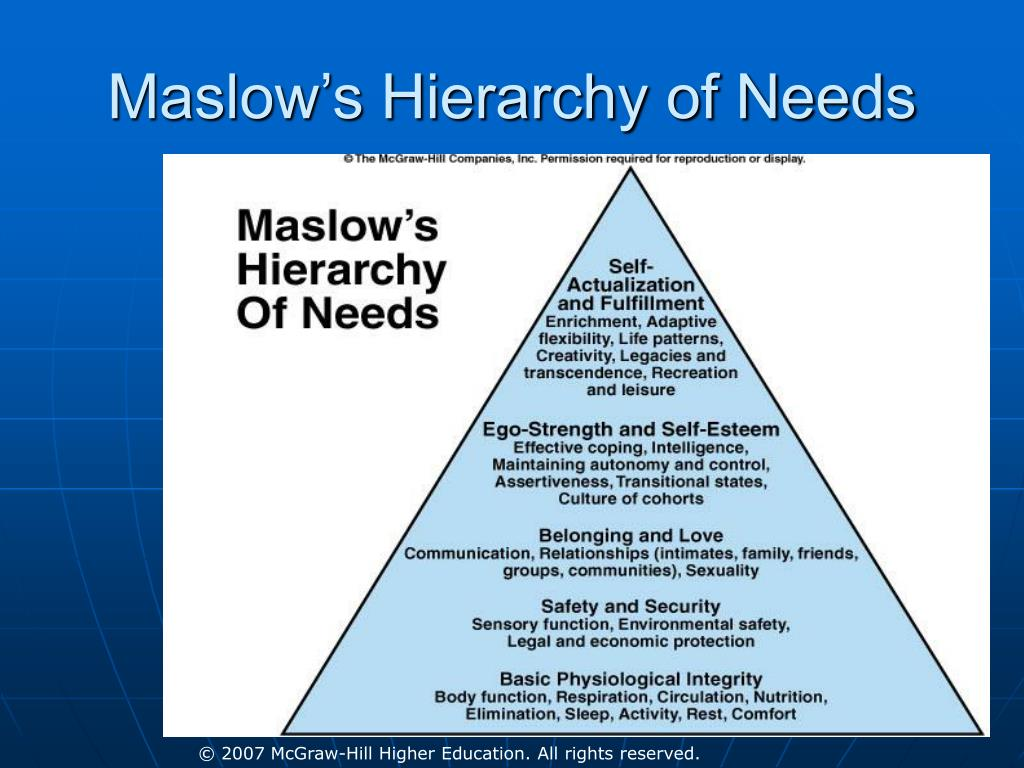 maslow's hierarchy of needs in relation