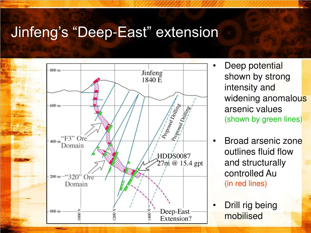 """Jinfeng's """"Deep-East"""" extension"""