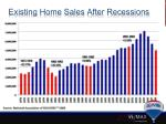 existing home sales after recessions