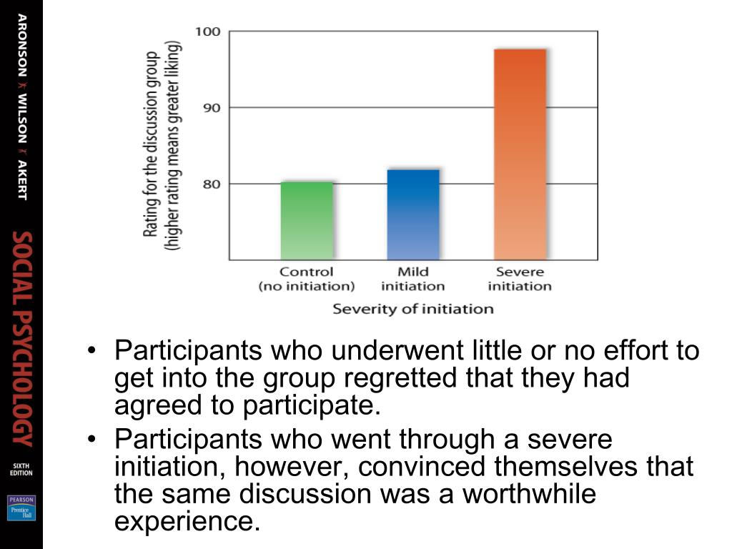 Participants who underwent little or no effort to get into the group regretted that they had agreed to participate.