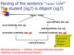 parsing of the sentence the student sg f is diligent sg f