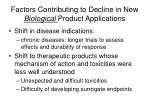 factors contributing to decline in new biological product applications
