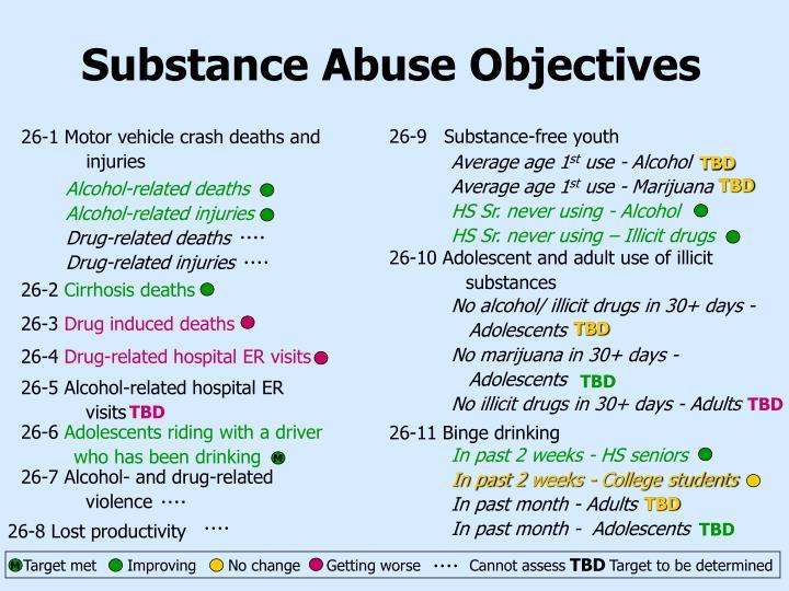 Focus area 26 substance abuse progress review