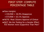 first step compute percentage table