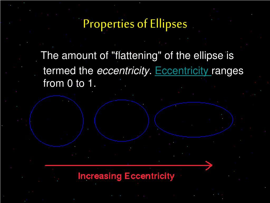 Properties of Ellipses