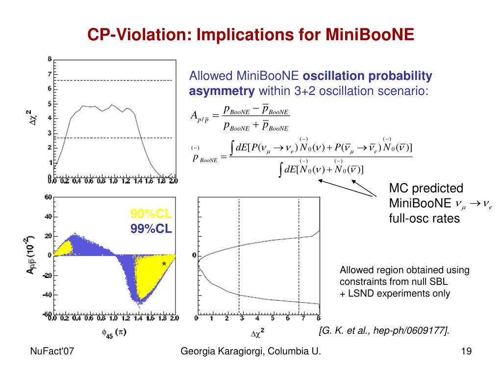 CP-Violation: Implications for MiniBooNE