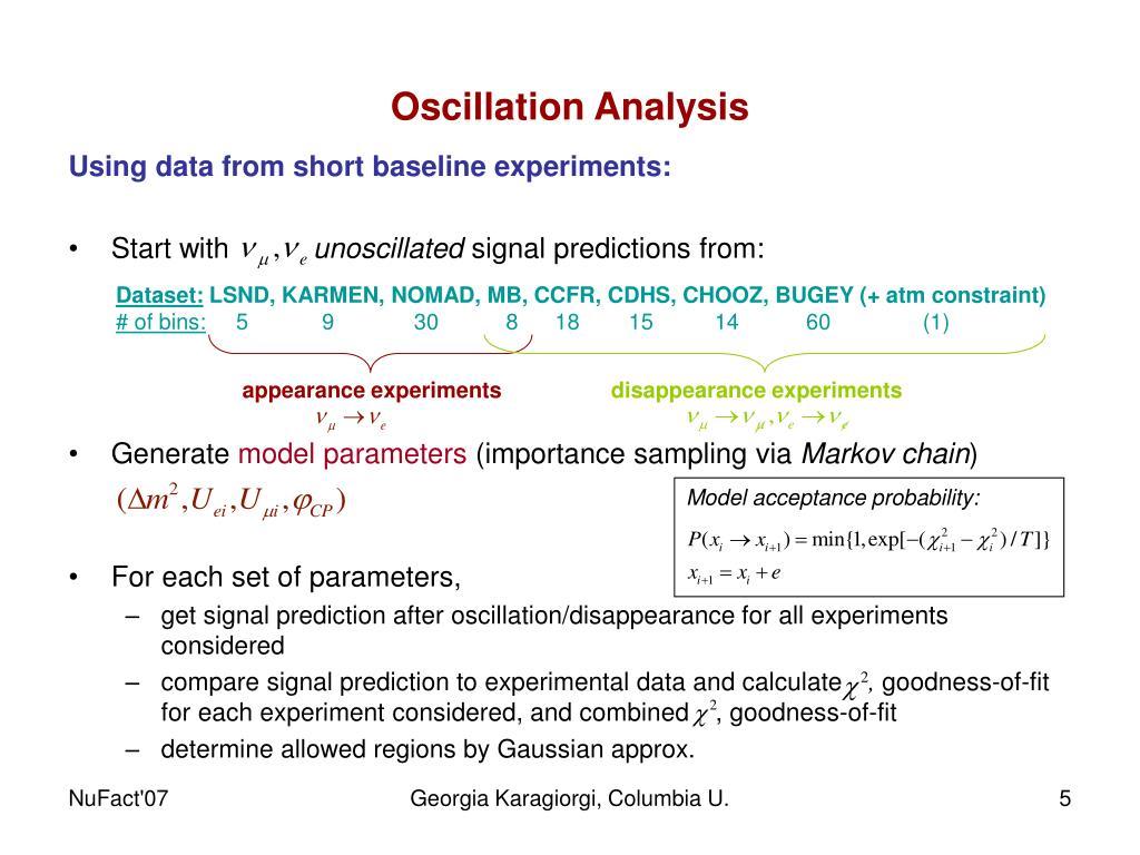 Oscillation Analysis