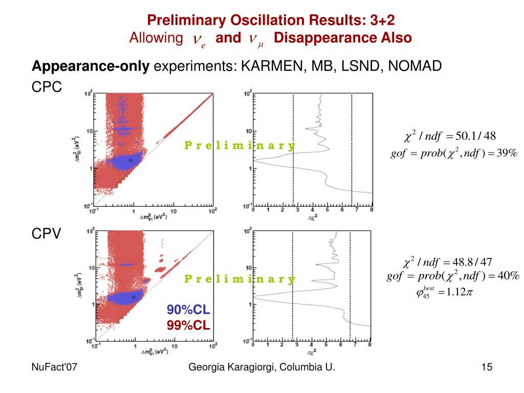 Preliminary Oscillation Results: 3+2