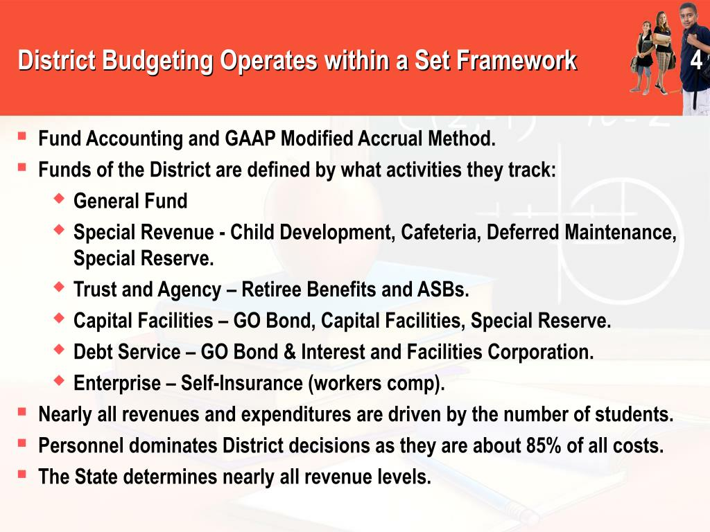 District Budgeting Operates within a Set Framework