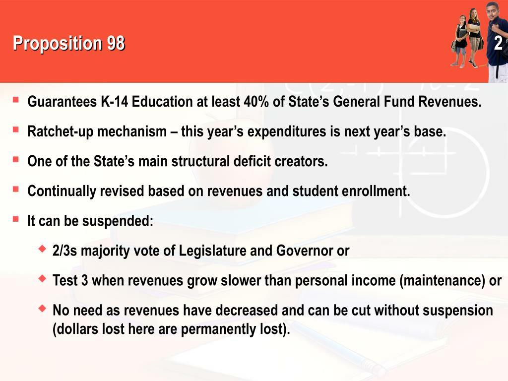 Proposition 98
