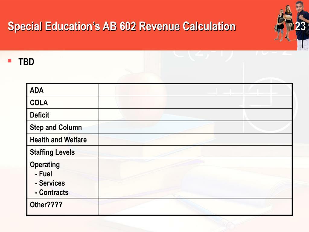 Special Education's AB 602 Revenue Calculation