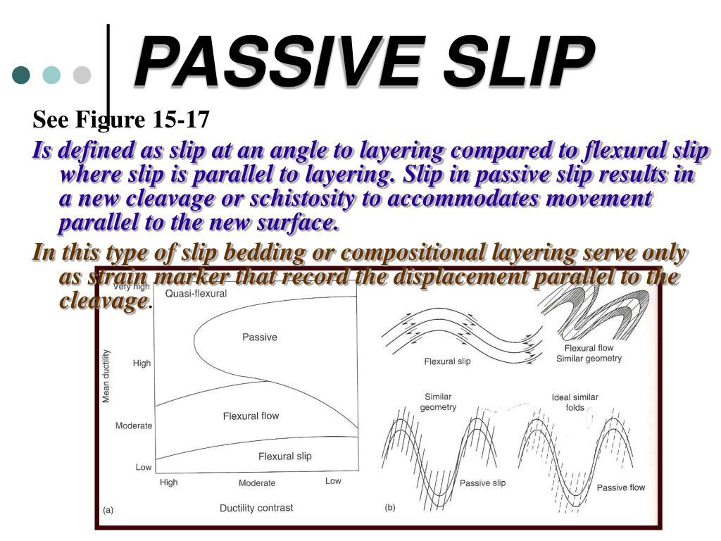 PASSIVE SLIP