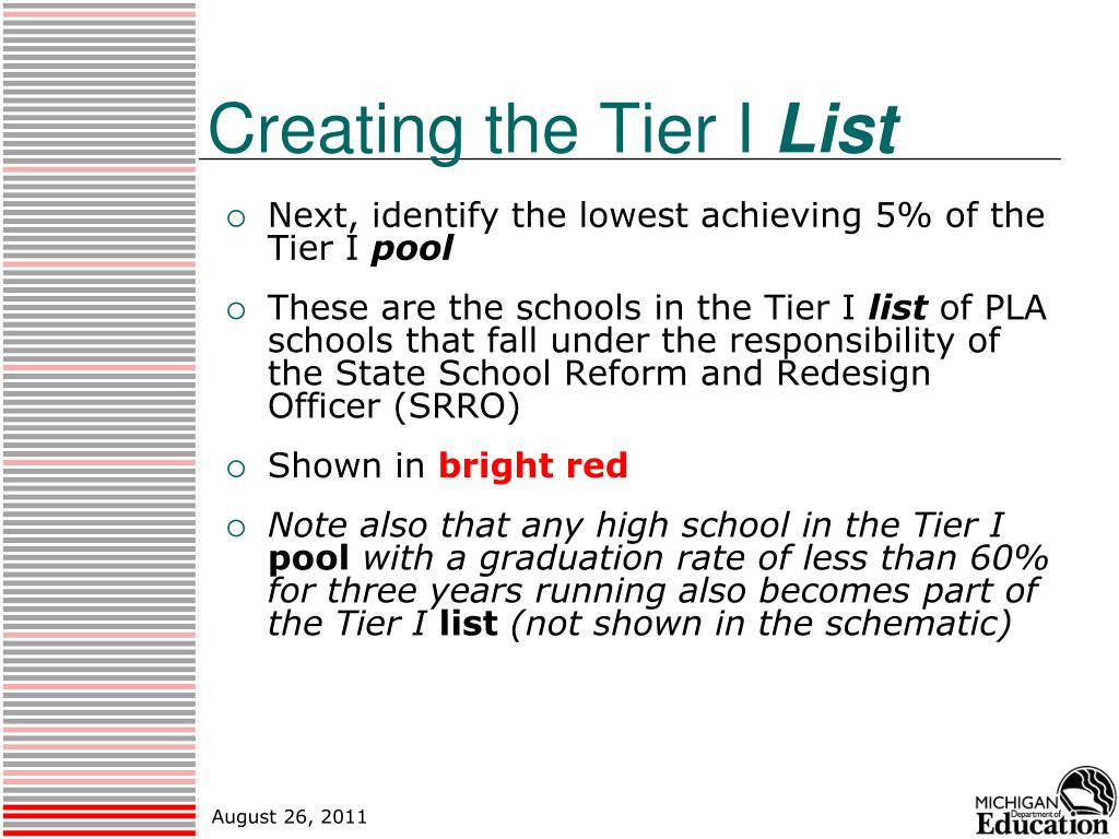 Creating the Tier I