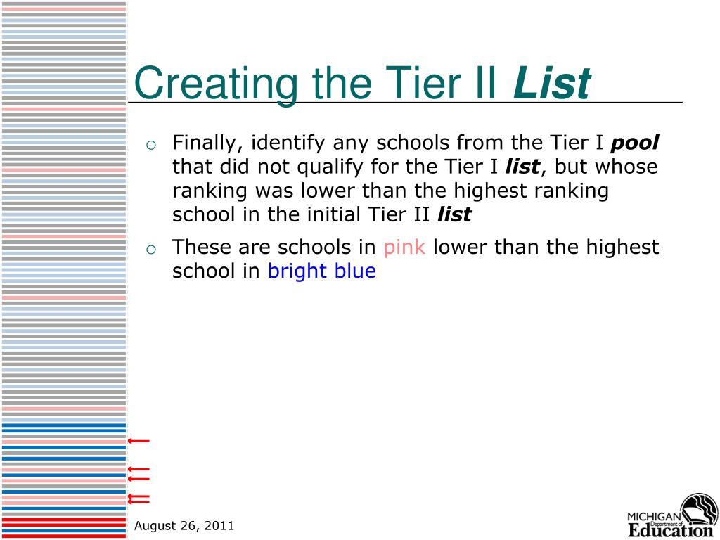 Creating the Tier II