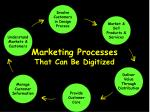marketing processes that can be digitized