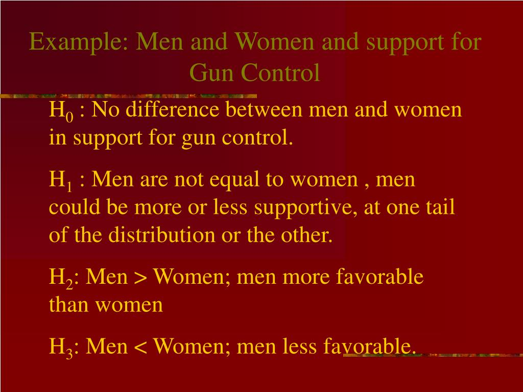 Example: Men and Women and support for Gun Control