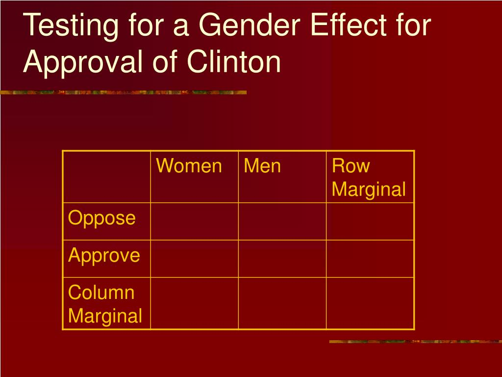 Testing for a Gender Effect for Approval of Clinton