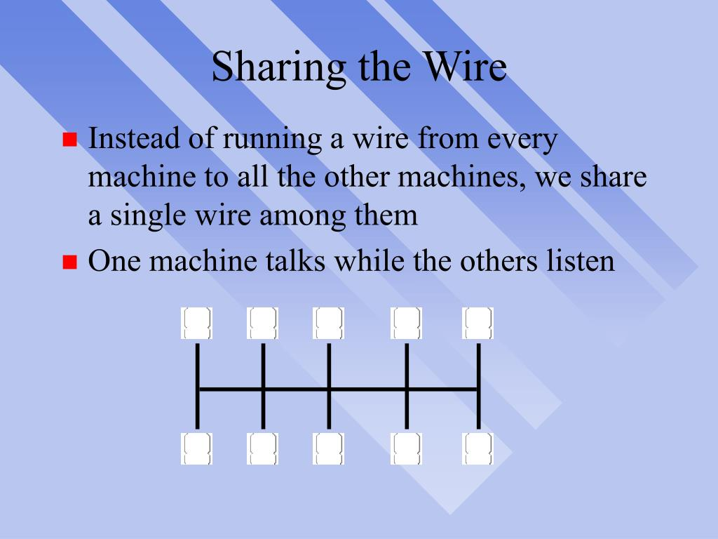 Sharing the Wire