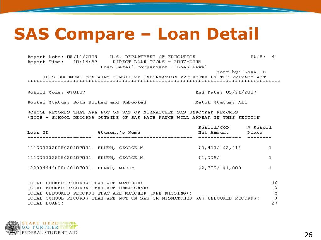 SAS Compare – Loan Detail