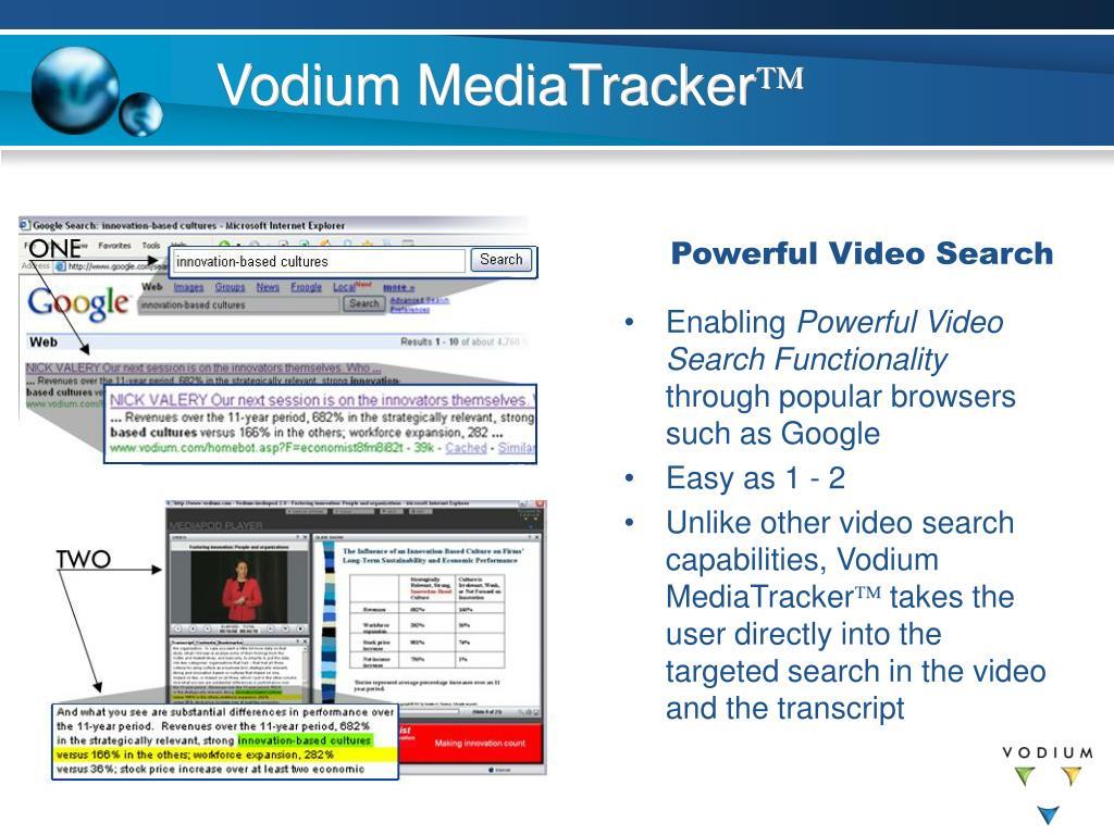Vodium MediaTracker