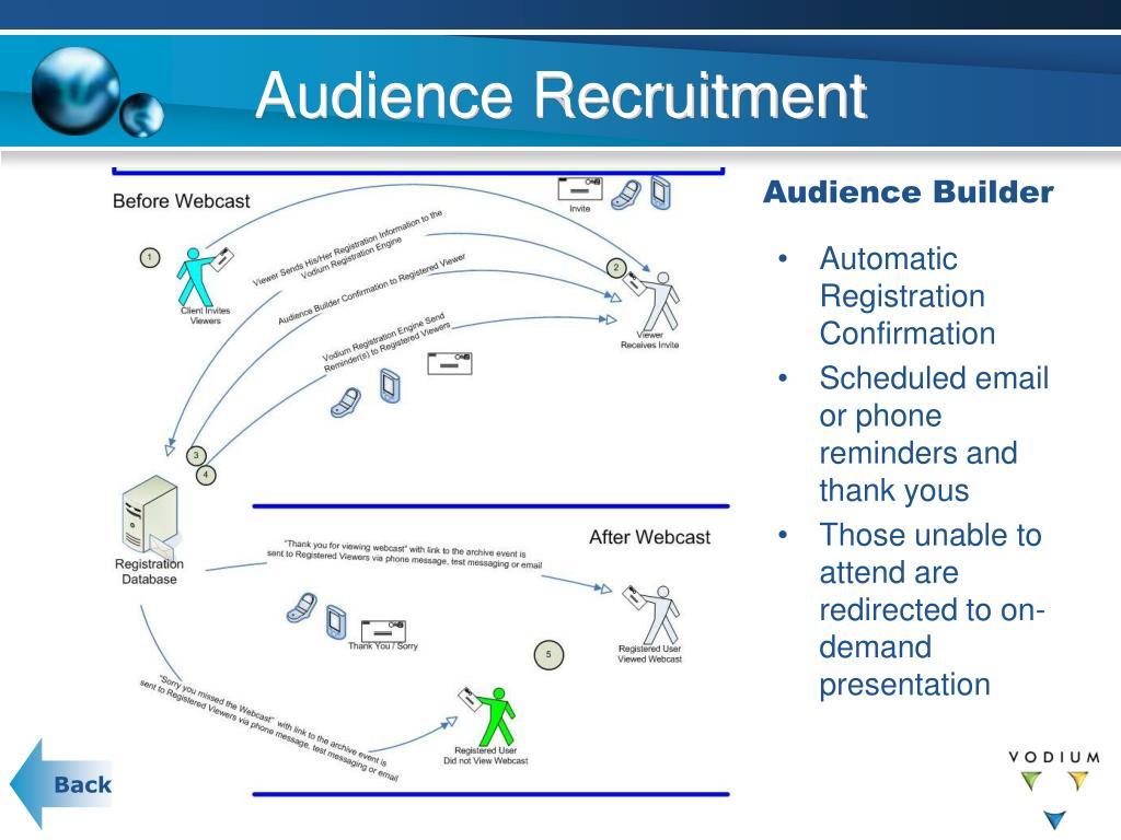 Audience Recruitment