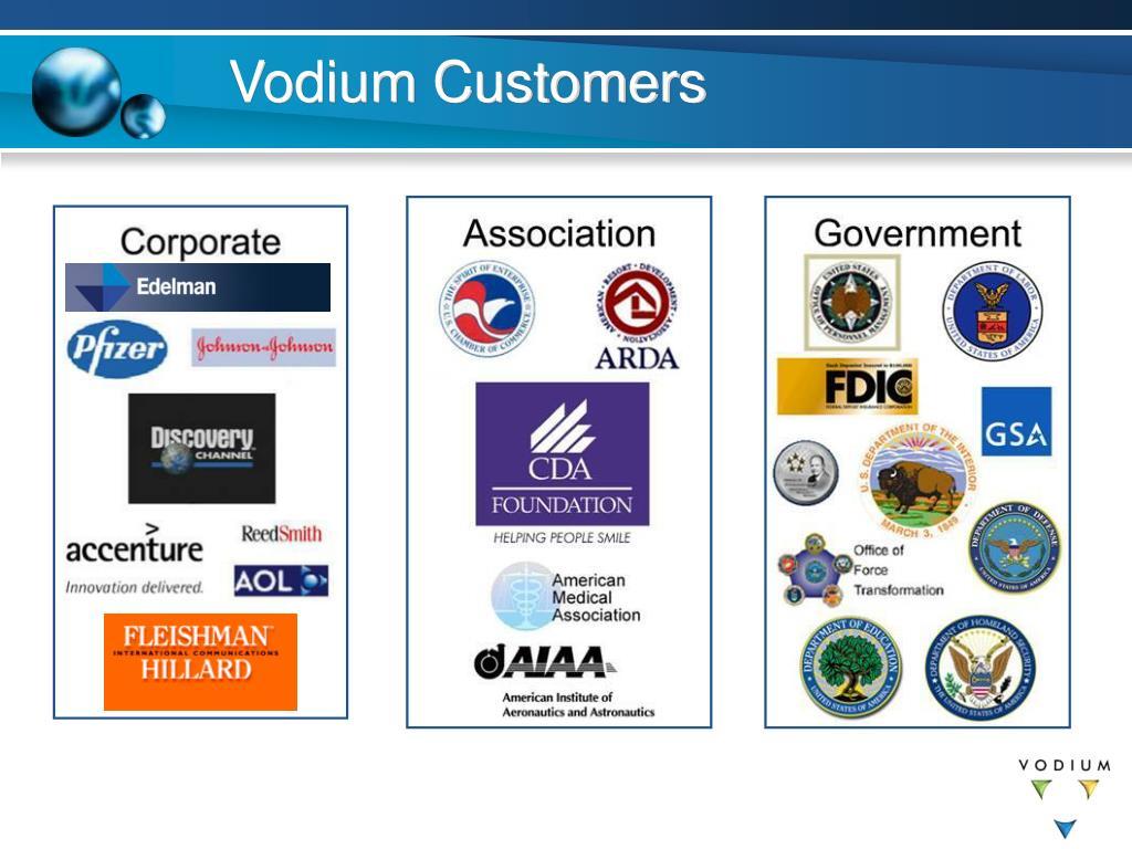 Vodium Customers