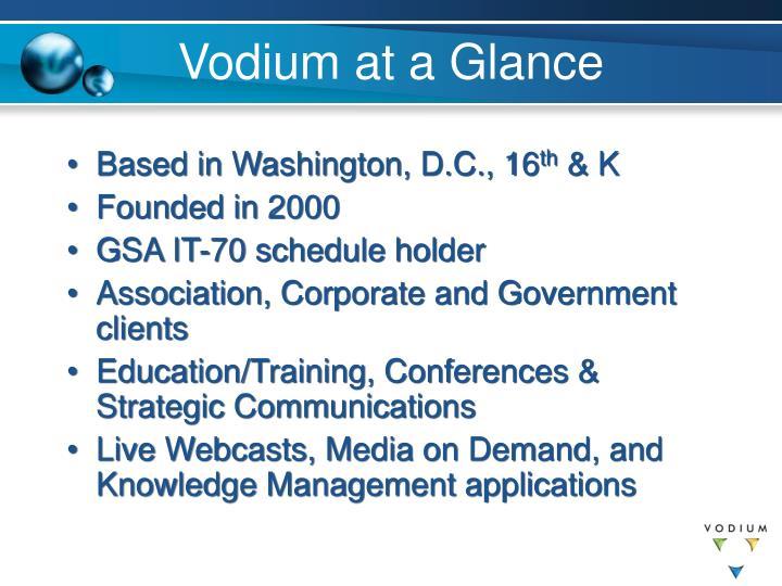 Vodium at a glance