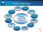 vodium services