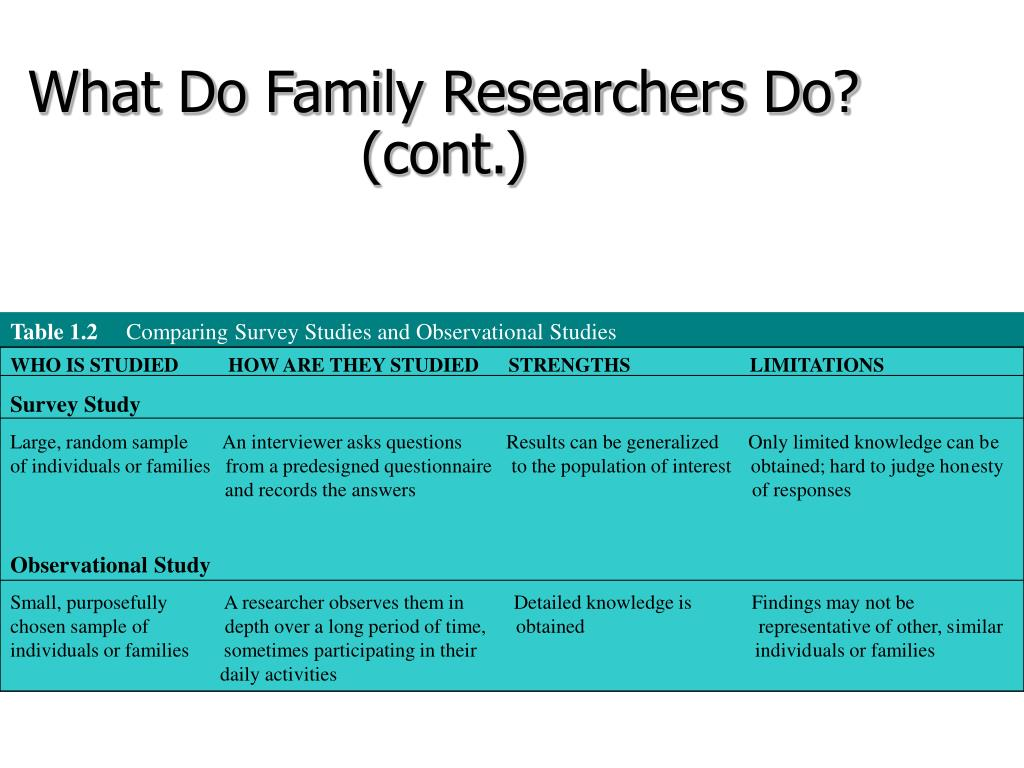 What Do Family Researchers Do? (cont.)