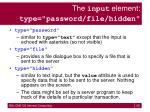 the input element type password file hidden