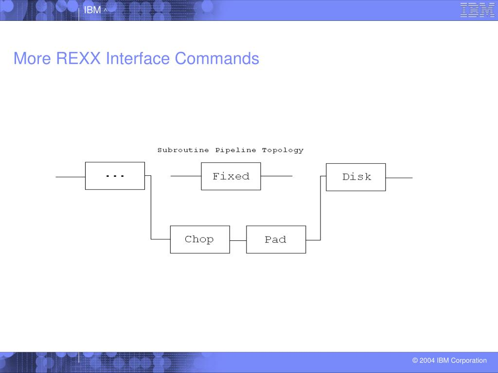 More REXX Interface Commands